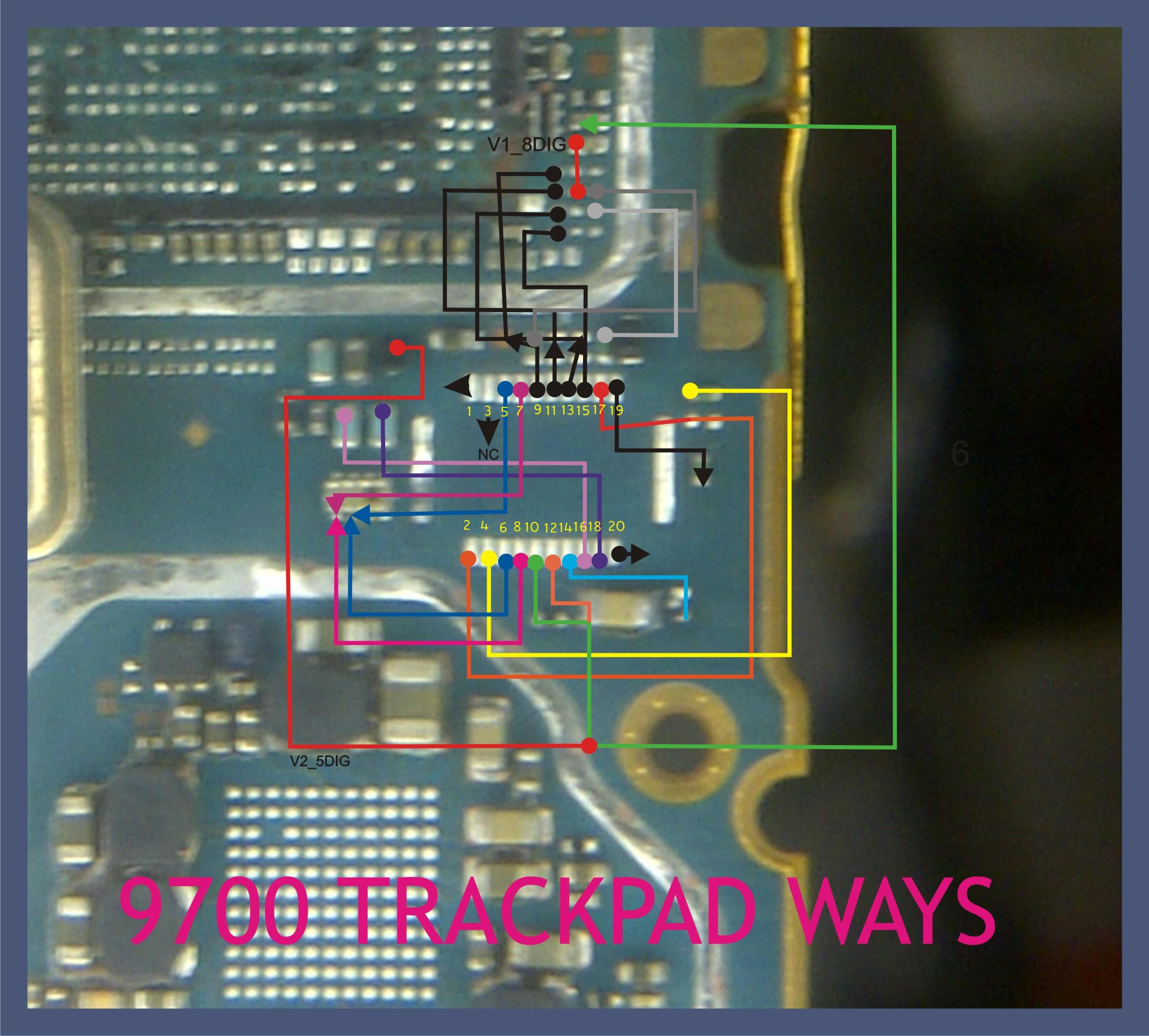 Blackberry 9700 Trackpad Ways